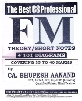 The Best CS Professional FM Short Theory Notes +101 Diagrams